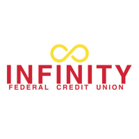 infinity-credit-union_Client_photography_TimGreenway